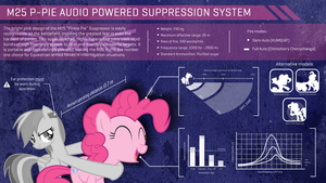 EAF - Weaponised Pinkie (M25 P-PIE) by smokeybacon