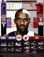 Kobe vs Lebron - InfoGraphic - by JRxDesigns