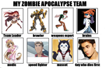 My Zombie Apocalypse TEAM! by snitchpogi12