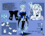 Old character Sheet - Lote 2 by Nadou