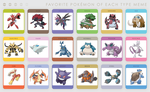 My Favorite Pokemon For Each Type. by unusedusername111
