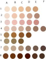 skintones by InvisibleElephant