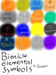 Bionicle Elemental Symbols by JacobLazer