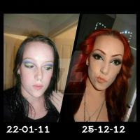 Two Years :D by madmaddiesmakeup