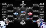 2014 Playoff Bracket - FINALS! by bbboz