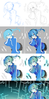 Ene tutorial by teru-tan-chan