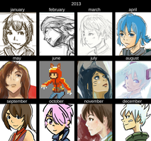 2013 Art Summary Calendar by shuandang