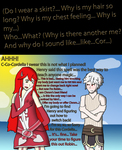 Robin and Cordelia Body Swap! by thepontusandersson