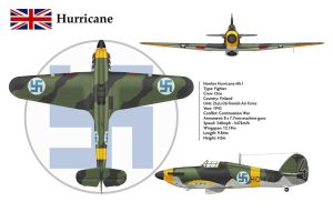 Hurricane Finland 3-View by WS-Clave