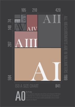 ISO A Size Chart by NamelessBasis