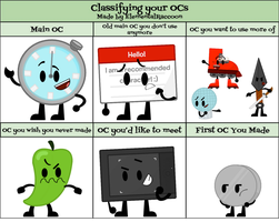 OC classification by XclockX