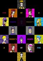 Five Nights At Freddy's 2 by Super-SpazCat
