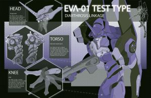 EVA-01 TEST TYPE MODEL by puppets