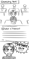 Chemistry Test by iKushina