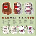 Anatomy Domo Kun by freeny
