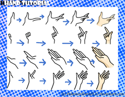 Request-Hand Tutorial by chococustard