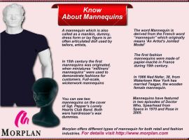 Know About Mannequins by danieljack614