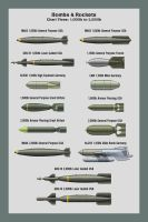 Bombs Size Chart 3 by WS-Clave