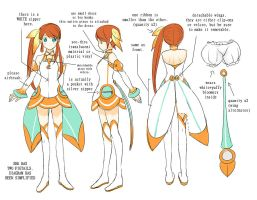 Anzu Chigusa v2 Diagram by Kaze-Hime