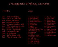 Creepypasta Birthday Scenario Game by TotallyDeviantLisa