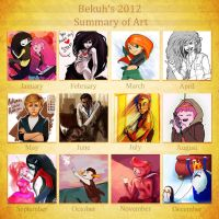 2012 Art Summary by Bekuhz