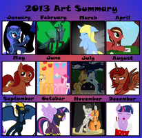 2013 Art Summary by Mynder