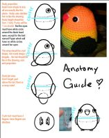 Amigurumi anatomy guide by emmil