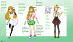 Junko reference sheet 2015 by UtsuCheese