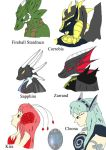 Ask the characters by FireballStardraco