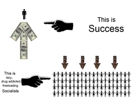 Success vs socialism by brainhiccup
