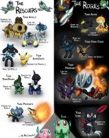 Teams from Pokeumans by Galactic-Rainbow