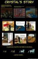 Crystal's Story - Page 1 by TheRealPhoenix