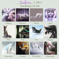 2012 Art Summary Meme by Safiru