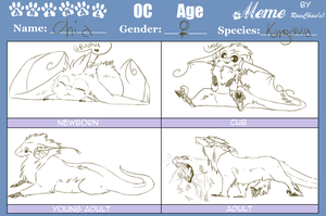 animal oc age meme: Chia by kigoci