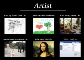 Artist: What I really do... by Joelopez89g