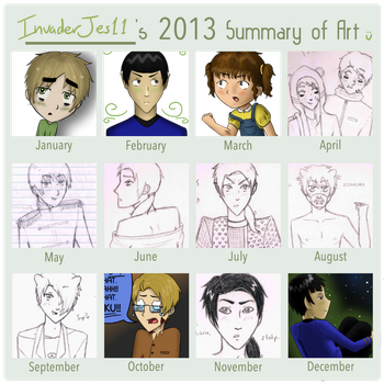 2013 Art Summary Meme by InvaderJes11