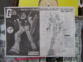gundam mobile suit model kit 6 by whovianart