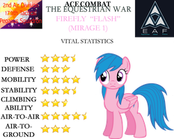Ace Combat: The Equestrian War - Firefly by SonictheHedgehogPL