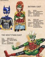 Batboy and Robin: East II by Labbess