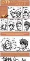 Hetalia Character Obsession Meme by Lupoartistico