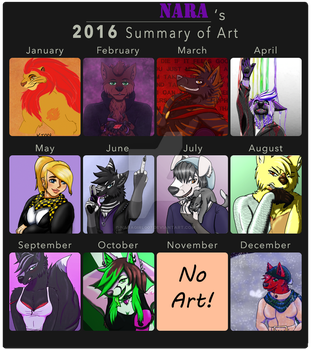2016's Art Summary! by Naragirl007