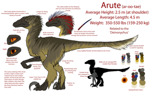 The Arute by ReaWolf