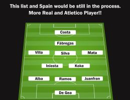 World Cup 2014   Spain List (by me) by eL-Kira