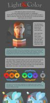 Light and Color Tutorial by Cpresti