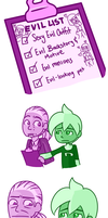 Checklist by ellincrain