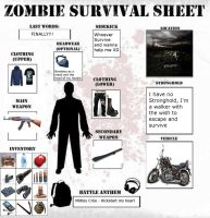 Zombie Survival Sheet by Durah