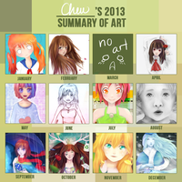 Chew's Summary of Art 2013 by Chewsome