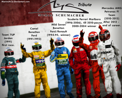 Evolution of Michael Schumacher (sort of tribute) by MarineACU