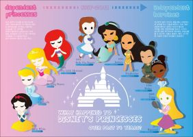 Disney Princesses Infographic by Lshyun