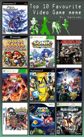 Top 10 Games Of Mine. by Chalkluke4